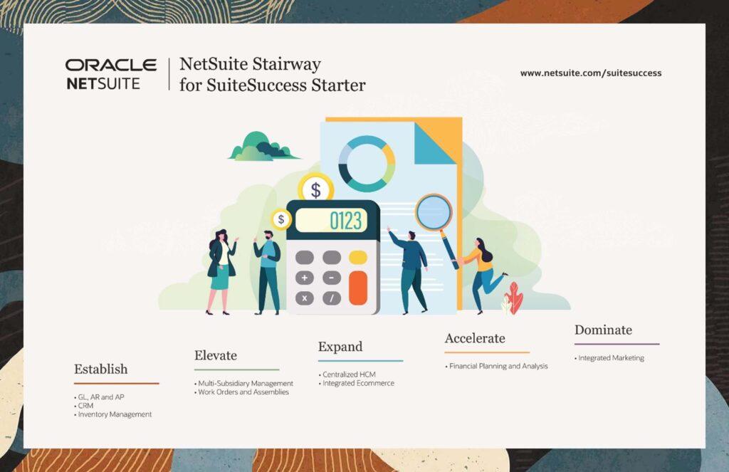 NetSuite methodology  Suite Sucess